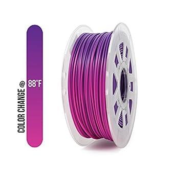 Gizmo Dorks - Filamento ABS de 1,75 mm, 1 kg, para impresoras 3D ...