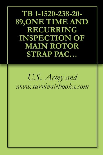 TB 1-1520-238-20-89,ONE TIME AND RECURRING INSPECTION OF MAIN ROTOR STRAP PACK OUTBOARD BOLTS AND LEAD LINK TEFLON SLEEVE BEARING FOR ALL AH-64 AIRCRAFT