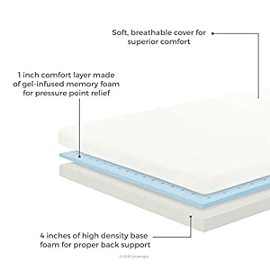 LINENSPA 5 Inch Gel Memory Foam Mattress – Firm Support – Twin