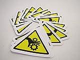 25 Pinch Point - Identification Safety Stickers | Triangular Pinch Point Safety Decals