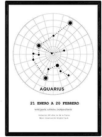 TAMAÑO: A3 (29,7x42cm) sin marco,DETALLE DEL PRODUCTO: Láminas ilustradas impresas con tintas de alt