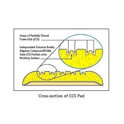 Gray Finishing CCS Smart Pads DA 5.5 inch Foam Pad-3 pack: Home Improvement