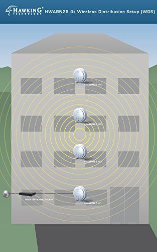Hawking Technology Hi-Gain Wireless-300N Multifunction Access Point, Bridge, Repeater and Range Extender w/PoE Support (HWABN25) by Hawking Technology (Image #4)