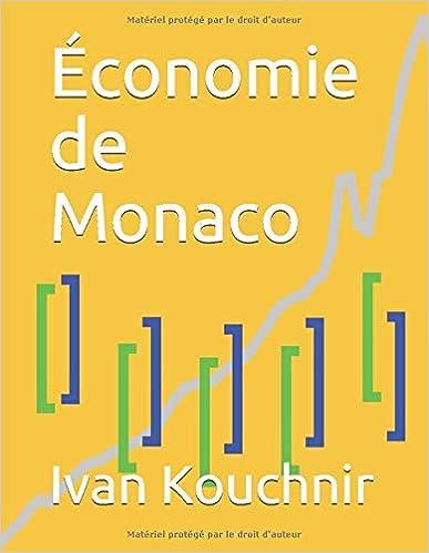 Économie de Monaco