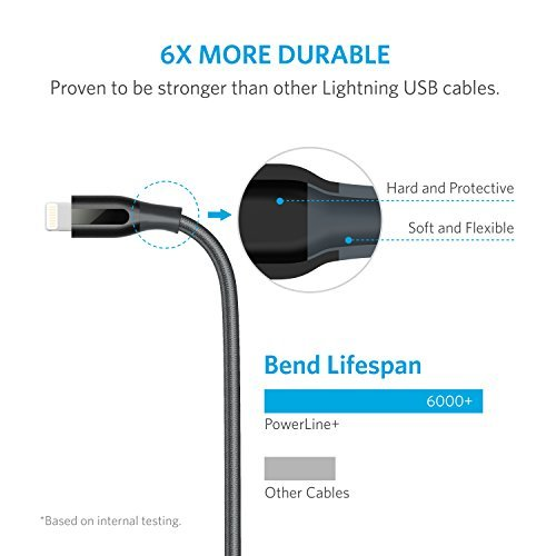 Anker Powerline+ Lightning Cable (10ft) Durable and Fast Charging Cable [Double Braided Nylon] for iPhone Xs/XS Max/XR/X / 8/8 Plus / 7/7 Plus / 6/6 Plus / 5s / iPad and More(Gray)