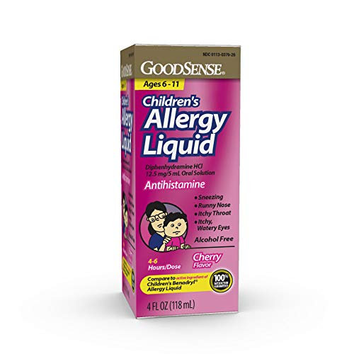 Most bought Allergy Medicine