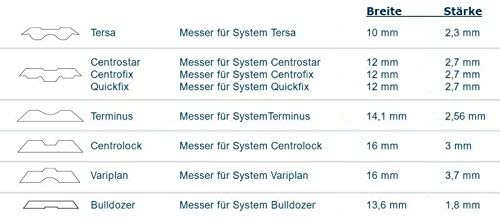 HSS , 310x10x2,3mm Tersa HSS Hobelmesser f/ür System TersaMade in Germany Hohe Qualit/ät Hochgeschwindigkeitsstahl