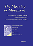 Meaning of Movement: Developmental and Clinical Perspectives of the Kestenberg Movement Profile