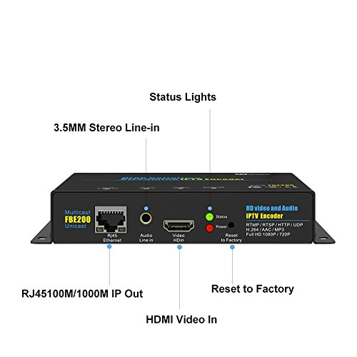 FMUSER H.264 Live HDMI Video Encoder, Full 1080p RTMP IPTV Encoder, Live Stream Broadcast on Facebook Youtube Ustream Wowza Streaming Platforms by fmuser (Image #3)