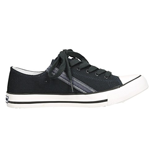 nbsp; Land Update corvi Sneaker King qF7xf0wz0