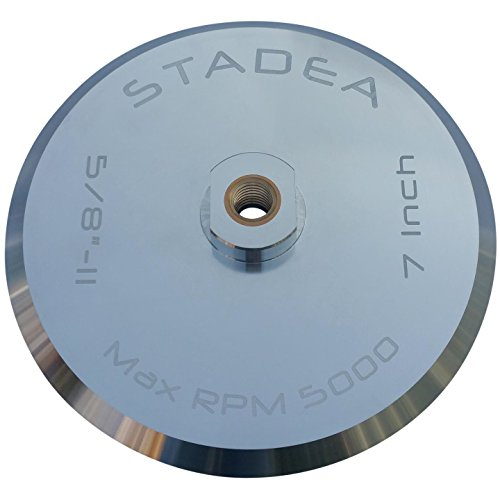 ok and Loop Backing Pad With Rigid Aluminium Backing, 5/8