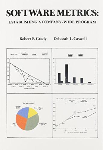 Software Metrics: Establishing a Company-Wide Program