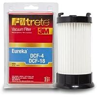 3M Filtrete Eureka DCF-4 & DCF-18 High Efficiency Allergen Vacuum Filter - 1 filter