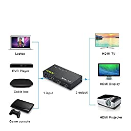 Musou 2 Port HDMI Splitter 1 in 2 out Full 1080P & 3D (One Input to Two Outputs),Support Ultra HD 4K 3840 A 2160 Resolution