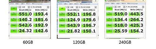 60GB - mSATA III (6Gb/s, mSATA SSD, mSATA III, MLC) mSATA Solid State Drive for Notebooks Tablets and Ultrabooks (60GB) by OSCOO (Image #3)