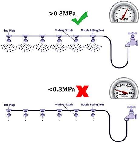 Mogokoyo Outdoor Misting System Zerstäuberfunktion System Wasserschlauch Nebeldüsen Spray Kühlsystem für Treibhaus Gärten/Zelt/Schwimmbad/Laube/Trampolin (20m für Trampolin)