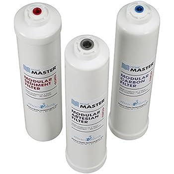 Tap Master ISetTMA8 Artesian And HydroGardener Replacement Water Filter Change Set, White