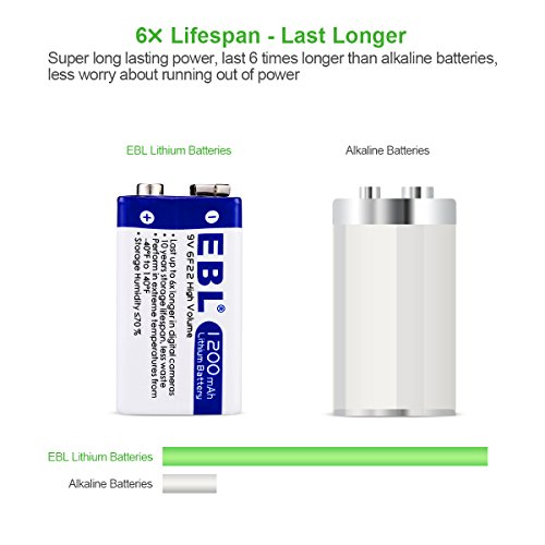 EBL Advanced 9V 1200mAh Lithium Batteries with Battery Storage Container, 4 Packs Photo #5