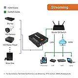 J-Tech Digital H.264 1080p@60Hz Encoder Supports