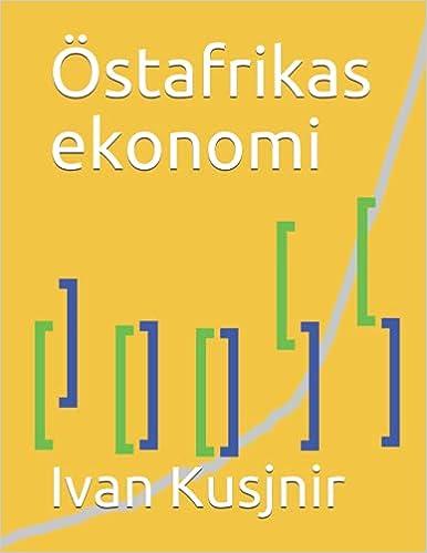 Östafrikas ekonomi