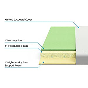 Zinus 5 Inch Memory Foam Mattress Set with Easy to Assemble Smart Base, Twin from Zinus