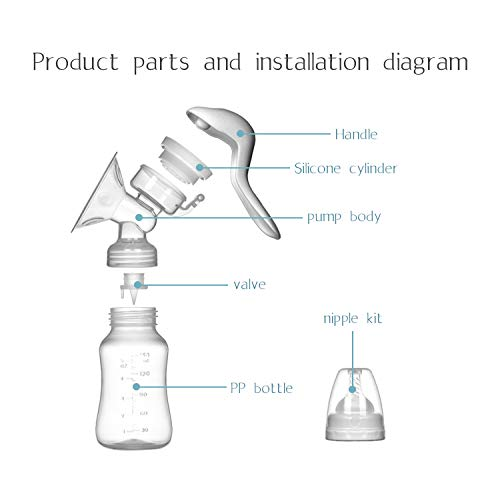 Adjustable Suction Silicone Hand Pump Small Portable Manual Breast ...