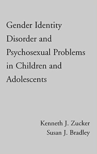 Psychosexual disorders list