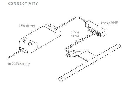 Wattlite 2 Pack T Bar Led Overhead Cabinet Light Kit Amazon Co Uk