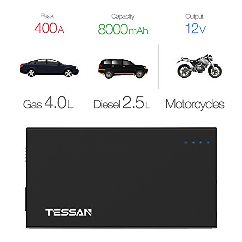Car Jump Starter Battery Charger 400A Portalbe 8000mAh Jumper Pack - Up to 4.0L Gas or 2.5 Diesel Engine - Power Bank with LED Flashlight by TESSAN (Image #1)