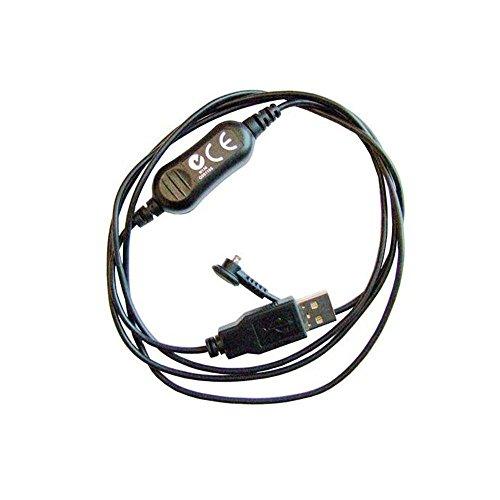 New Plantronics USB Charger 510