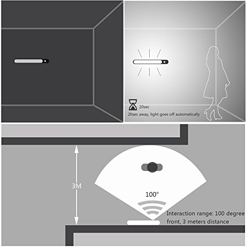 3-Pack Leadleds 5-LED Motion Sensor Light, Battery Operated Closet Light With Magnetic Strip Stick On Anywhere, Auto/ON/OFF Switch Portable Night Light for Kids, Cabinet, Hallway, Stairs by Leadleds (Image #4)