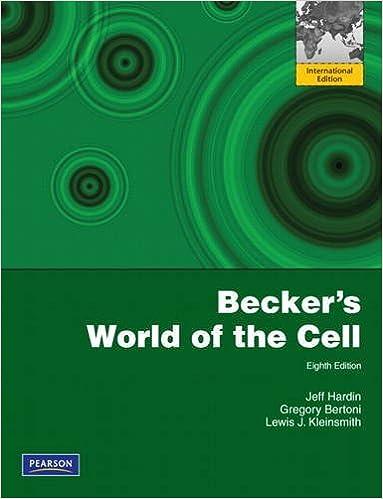 BIO 103 - Human Biology