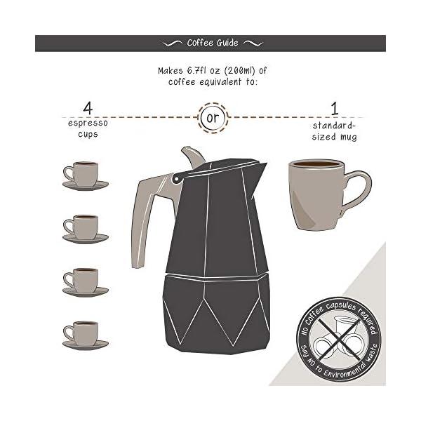 Sasso Moka Pot - Cafetera Espresso de 4 tazas   Letras y Latte - Libros en español y café