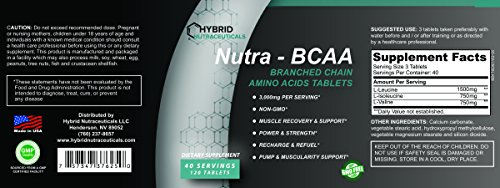 Nutra-BCAA™ Tablets Best BCAA, Intra Workout-Post Workout Supplements, Amino Acids Supplements for Endurance, Recovery Supplements – BCAA Amino Acids for Performance, Post Workout Recovery Drink
