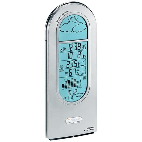 Oregon Scientific Wireless Talking Weather Station