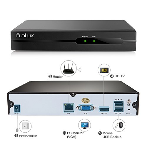 Funlux 2-Minute-Setup Smart Wireless Security Camera System