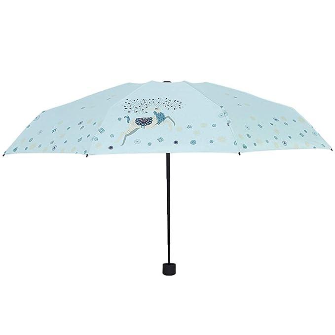 El Paraguas Plegable con Apertura y Cierre automáticos es Compacto ...