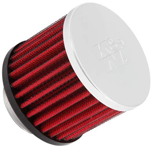 Automotive Performance Crankcase Ventilation Filters - Best Reviews Tips
