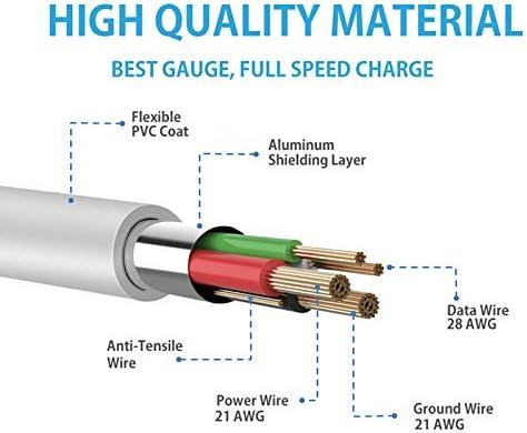 Nuvi 2797 Charging Cable Compatible for Garmin Nuvi 2300LM 2360LT 2460LMT 2757LM 2789LMT 2797LMT 3490LMT 3590LMT 3790LMT 3790T,Overlander,NuviCam LMTHD,RV 760LMT RV 785 /& Traffic,Zumo 590LM 595LM