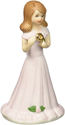 "Enesco Growing Up Girls ""Brunette Age 9"" Porcelain Figurine, 5"""