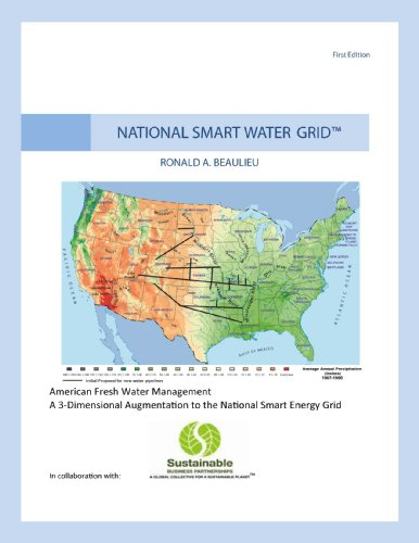 NATIONAL SMART WATER GRID™