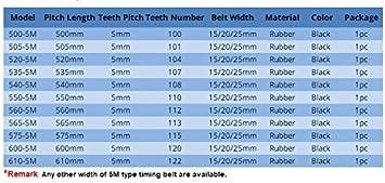NO LOGO LMY-PULLEY Color : 560mm, Size : 15mm 1pc HTD5M Timing Belt 500//505//520//535//540//550//560//565//575//600//610-5M 15//20//25mm Belt Width Pulley Belt Closed Loop Rubber Belts
