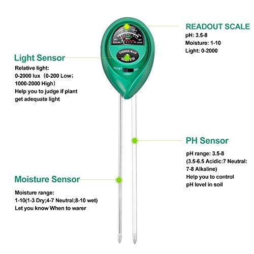 iPower 3-in-1 Soil Meter Hygrometer, Moisture, pH,Light Meter