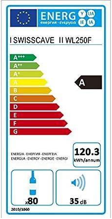 Swisscave WL250F (70-90 FL.) - Armario para botellas de vino (1 zona), color negro (998910009)[Clase de eficiencia energética A]