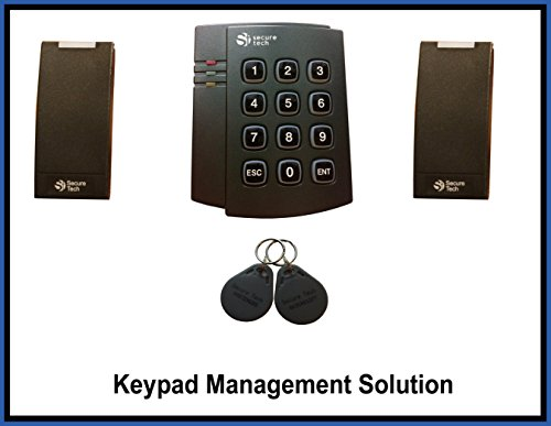 professional keyless entry system kit for two doors stand alone keypad management solution. Black Bedroom Furniture Sets. Home Design Ideas