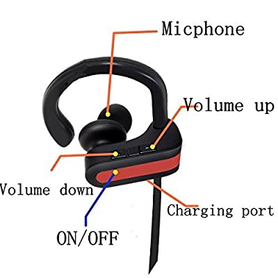 ihoven Sports Bluetooth Headphones, Sweatproof Wireless Headsets Noise-cancelling Running Headphone