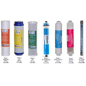 iSpring Counter-top Drinking Water Filter, filter cartridge included