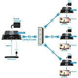 gofanco 1080p HDMI Extender Over IP Kit - 1 to Many