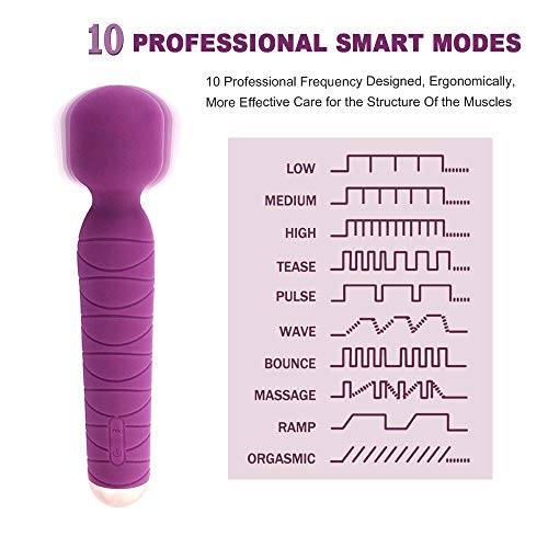 Magic-Waterproof-Wand-Massager-Cordless-Electric-Massager-Handheld-Massager-with-all-Silicone-Head-10-Vibe-Mode-Personal-Massager-USB-Charged-Massager-Cordless