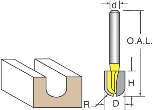 Woodtek 819075, Router Bits, Groove Forming, Round Nose, 1/8